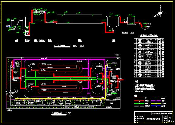 给水排水设计_污水处理厂污水处理工艺设计