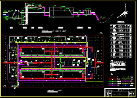 土木课程设计_污水处理工艺设计