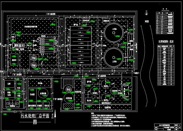 土木课程设计_水质生物净化工程课程设计